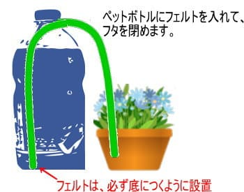 自動給水器 応用編2